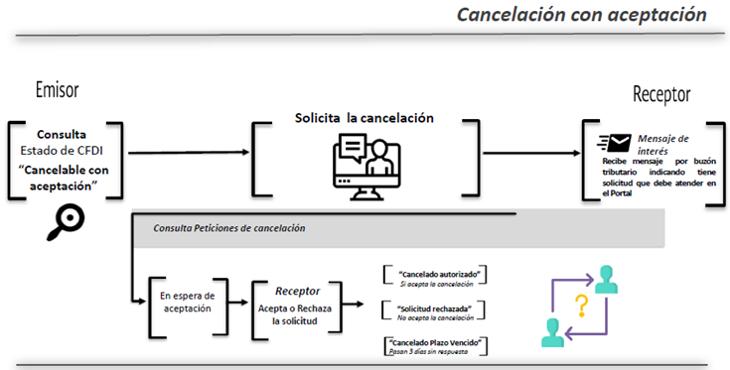 Conector_SAP_6